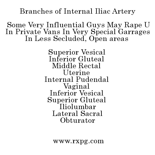 Branches of Internal Iliac Artery Mnemonics