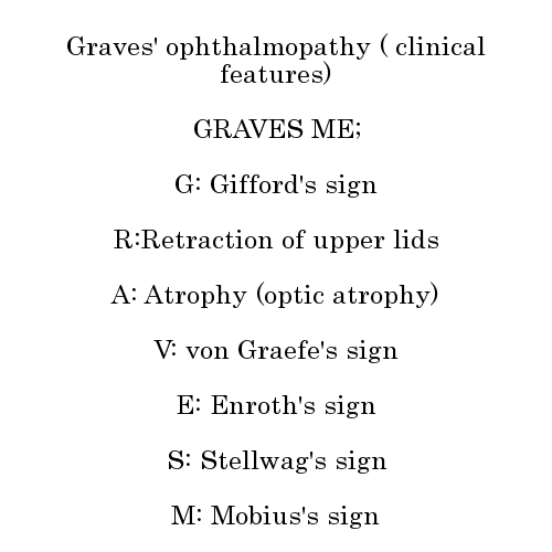 Graves Ophthalmopathy Clinical Features Mnemonics