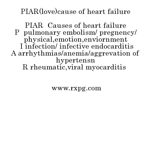 PIARlovecause Of Heart Failure Mnemonics