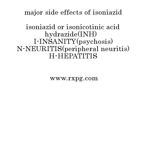 co-diovan 160/25 mg