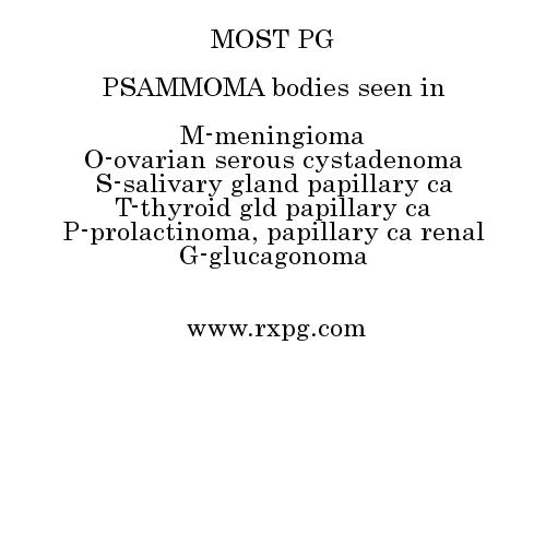 Most Pg Mnemonics
