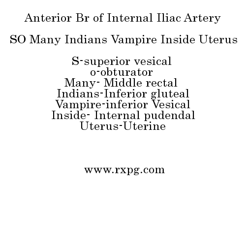 Anterior Br of Internal Iliac Artery Mnemonics