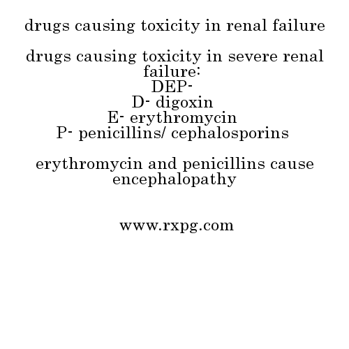 Drugs Causing Toxicity In Renal Failure Mnemonics